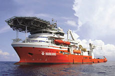 Harkand completes IRM campaign for BP in Caribbean