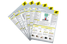 ESAB: free welding and cutting guides