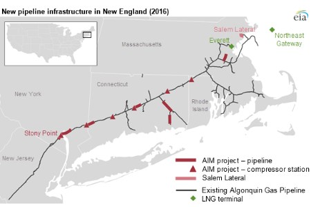 An increase in capacity for New England pipeline