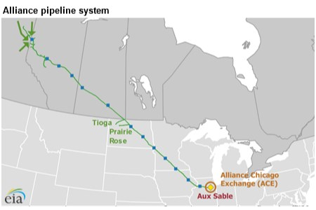 Alliance pipeline in early stages of assessing capacity expansion