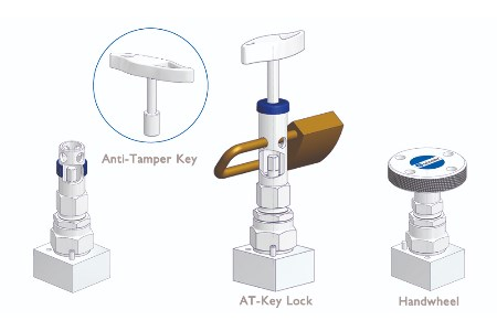 AS-Schneider valves protect against unauthorised access