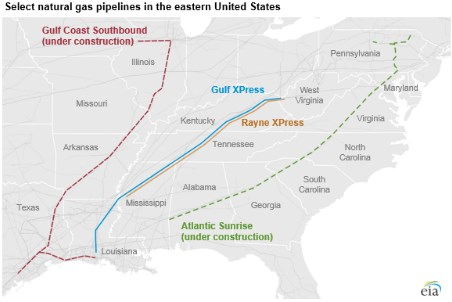 Gas pipeline capacity to south central US to rise this year