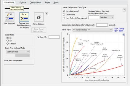 Applied Flow Technology releases new surge analysis software