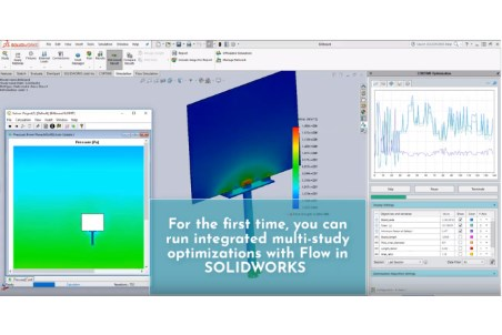 CORTIME introduces new aspect of flow software