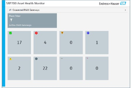 Endress+Hauser launches asset health monitoring solution