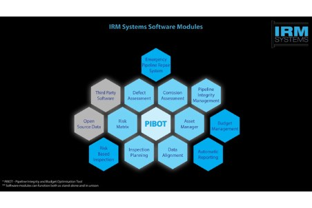 IRM Systems introduces pipeline integrity and budget optimisation tool