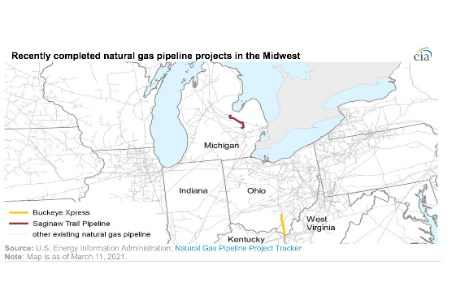 EIA: recent completions of natural gas pipeline projects increase transportation capacity